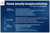 Cała Polska strefą czerwoną. Zamknięta gastronomia, klasy 4-8 w nauczaniu zdalnym