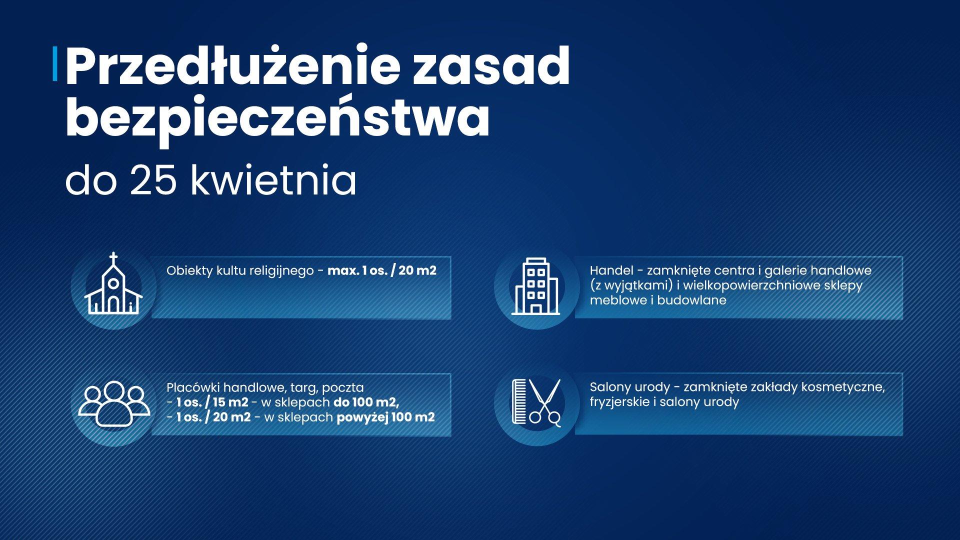 Ministerstwo Zdrowia przedłuża restrykcje do 25 kwietnia